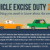 Vehicle_Exercise_Duty