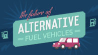 The Future of Alternative Fuels