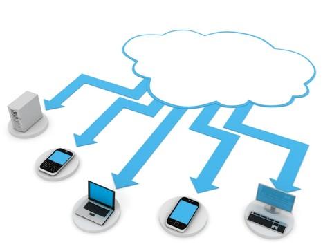 Cloud Network