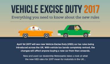 Vehicle_Exercise_Duty