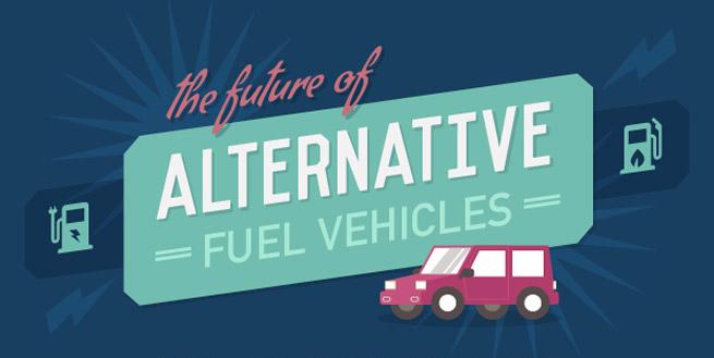 The Future of Alternative Fuels