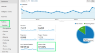 Have You Checked Your Bounce Rate Recently